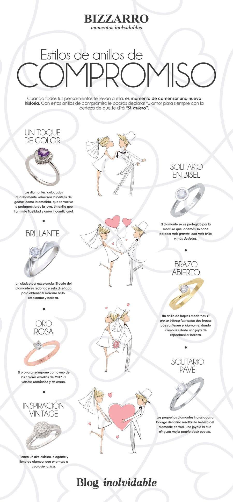 Estilos de anillos de compromiso